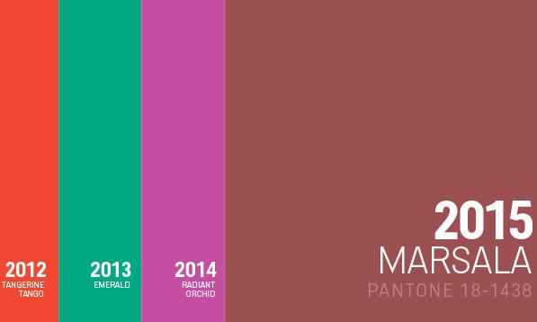 pantone2015